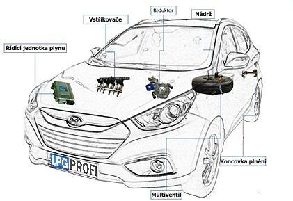 Ušetřete až polovinu nákladů díky přestavbě na LPG